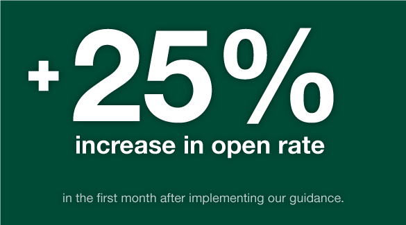 A 25% increase open rate